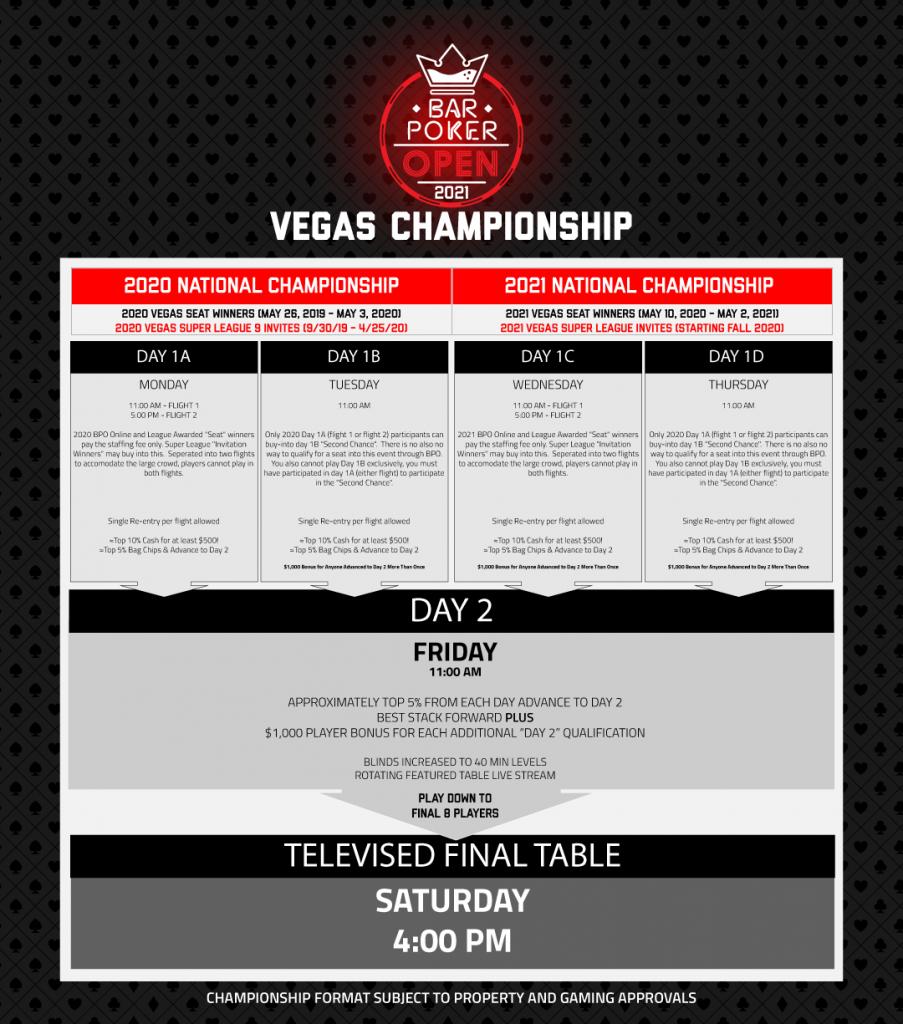 Montreal Poker Tournament 2021